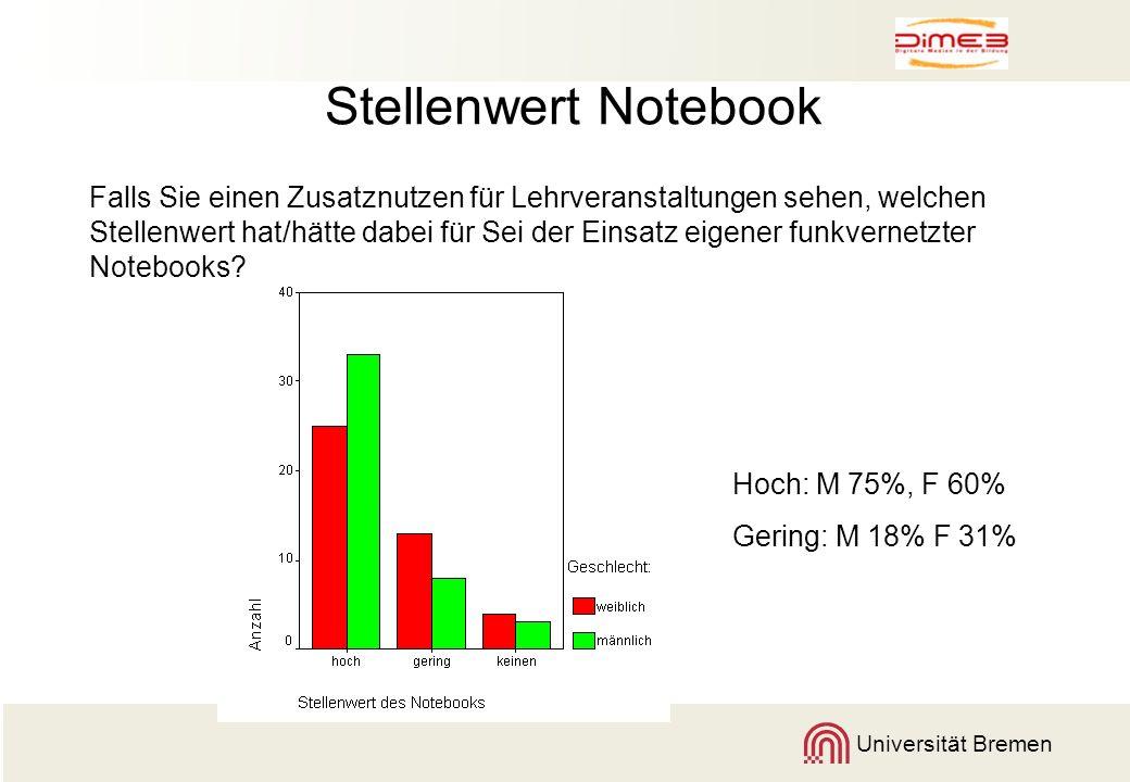 Universität Bremen Stellenwert Notebook Falls Sie einen Zusatznutzen für Lehrveranstaltungen sehen, welchen Stellenwert hat/hätte dabei für Sei der Ei