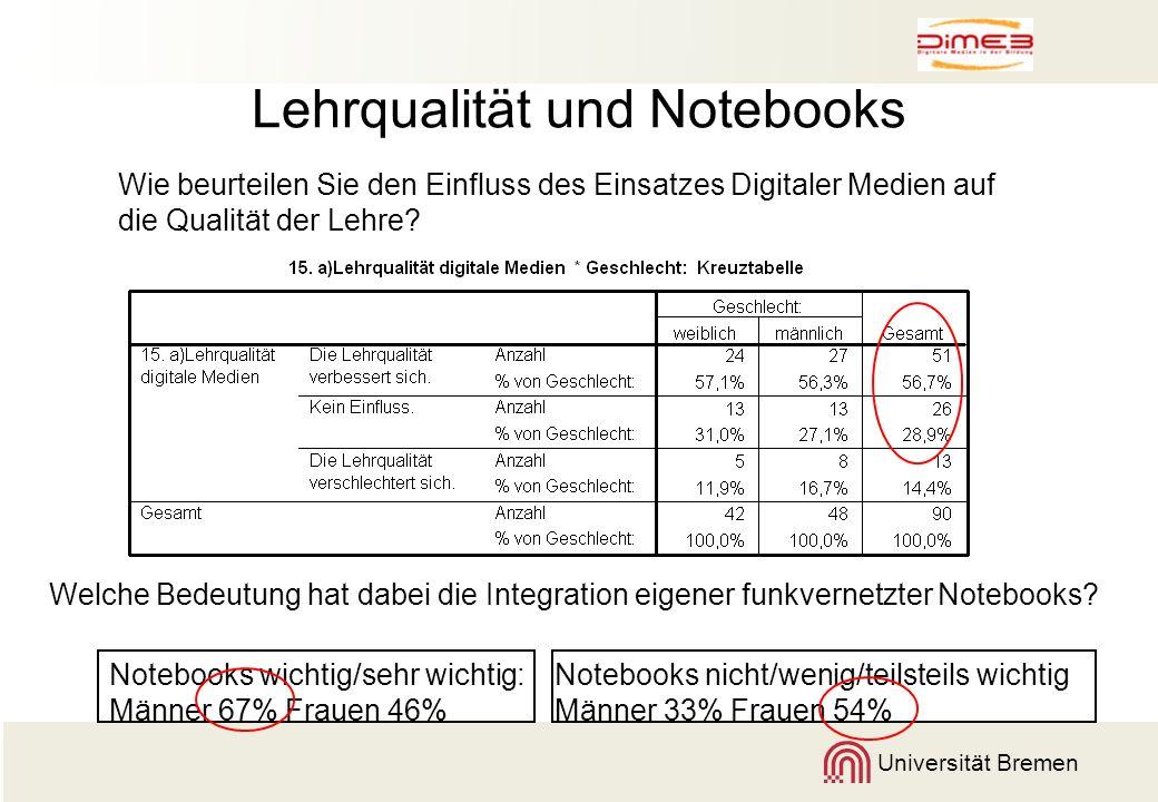 Universität Bremen Lehrqualität und Notebooks Notebooks wichtig/sehr wichtig: Männer 67% Frauen 46% Wie beurteilen Sie den Einfluss des Einsatzes Digi