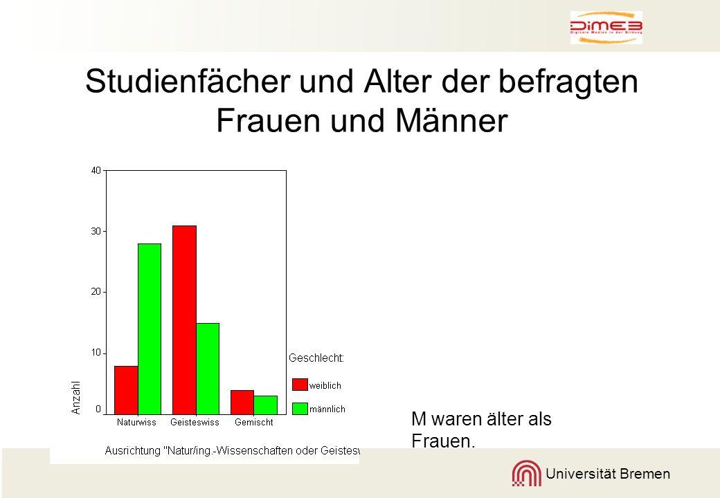 Universität Bremen Studienfächer und Alter der befragten Frauen und Männer M waren älter als Frauen.