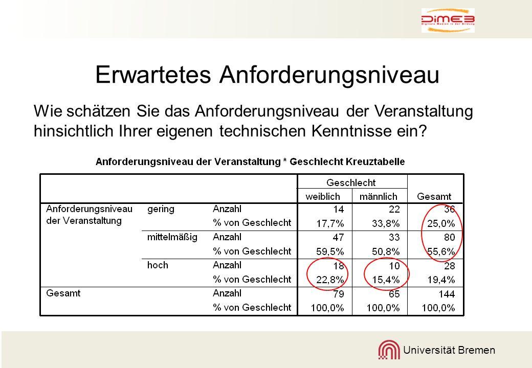 Universität Bremen Erwartetes Anforderungsniveau Wie schätzen Sie das Anforderungsniveau der Veranstaltung hinsichtlich Ihrer eigenen technischen Kenn