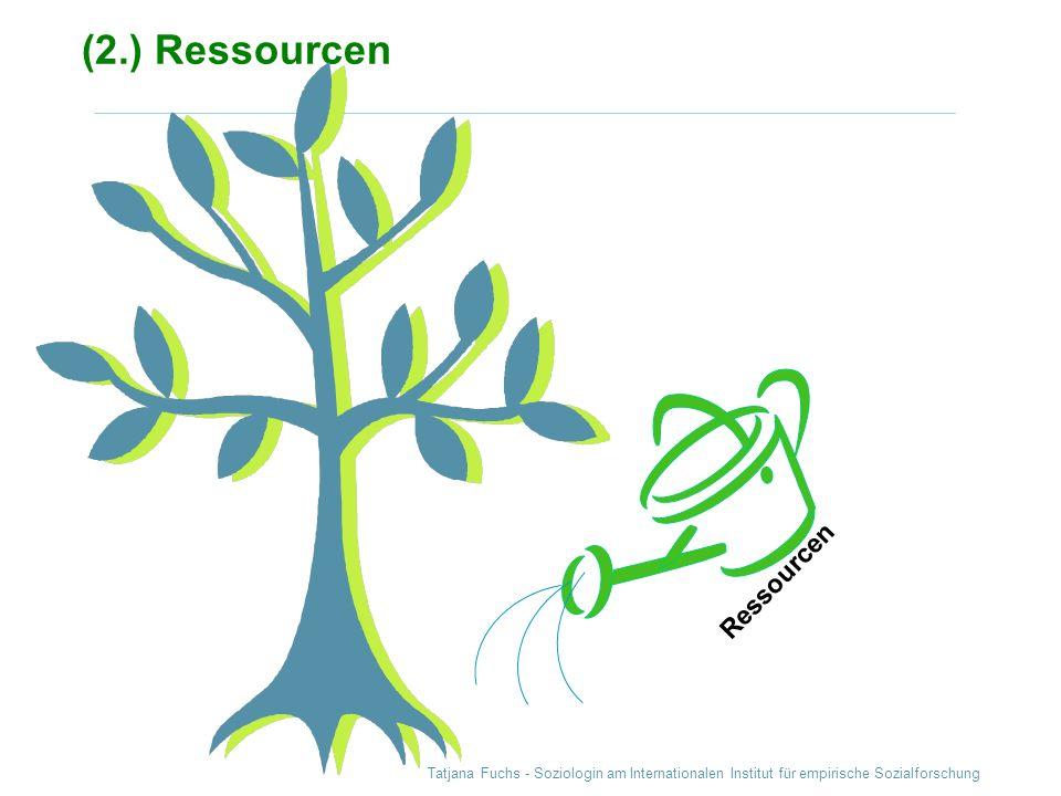 Tatjana Fuchs - Soziologin am Internationalen Institut für empirische Sozialforschung (2.) Ressourcen Ressourcen