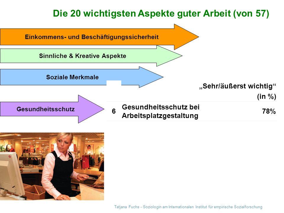 Tatjana Fuchs - Soziologin am Internationalen Institut für empirische Sozialforschung Ressourcen: Großer Gestaltungsspielraum.