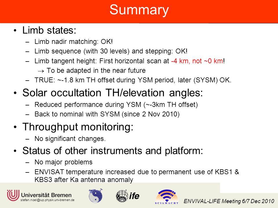 Institut für Umweltphysik/Fernerkundung Physik/Elektrotechnik Fachbereich 1 stefan.noel@iup.physik.uni-bremen.de ENVIVAL-LIFE Meeting 6/7 Dec 2010 Summary Limb states: – Limb nadir matching: OK.