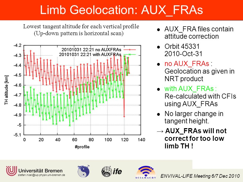 Institut für Umweltphysik/Fernerkundung Physik/Elektrotechnik Fachbereich 1 stefan.noel@iup.physik.uni-bremen.de ENVIVAL-LIFE Meeting 6/7 Dec 2010 Accuracy of L1 Geolocation: Limb TH from TRUE version 1.8 retrievals YSM Method: – Determine tangent height from UV knee – Compare with L1 altitudes Altitudes during YSM ~1.8 km too low About zero offset in SYSM, also after orbit change.