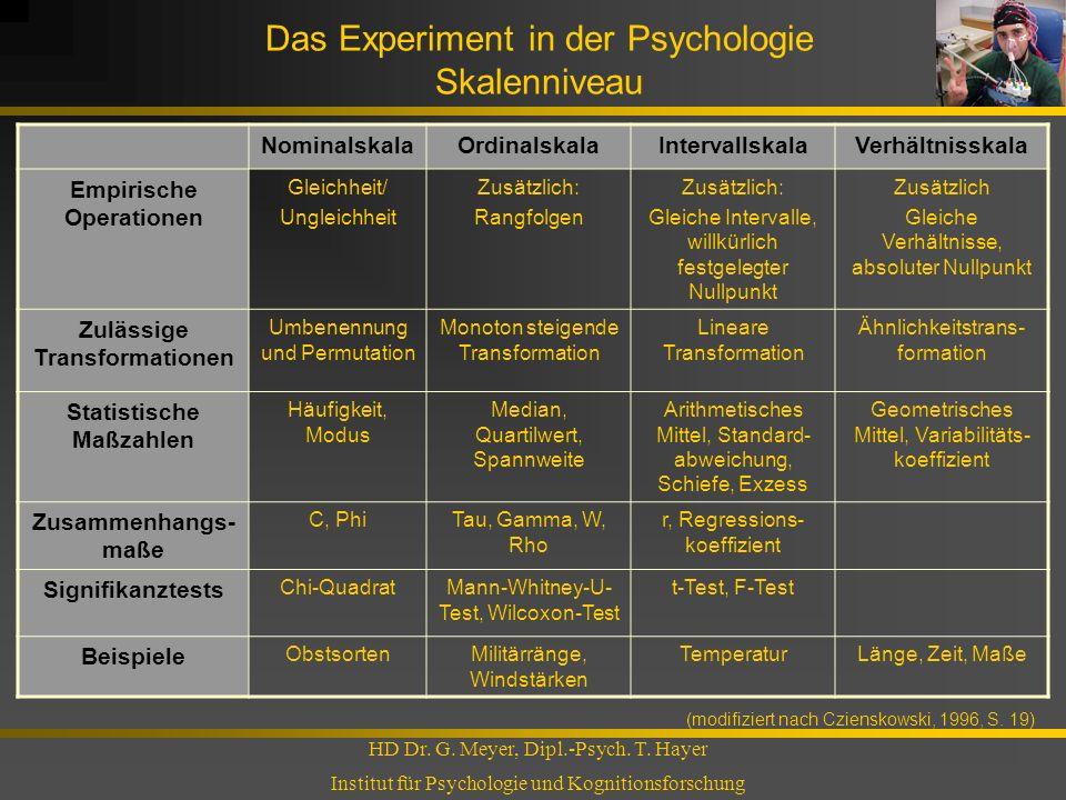Das Experiment in der Psychologie Skalenniveau HD Dr. G. Meyer, Dipl.-Psych. T. Hayer Institut für Psychologie und Kognitionsforschung NominalskalaOrd