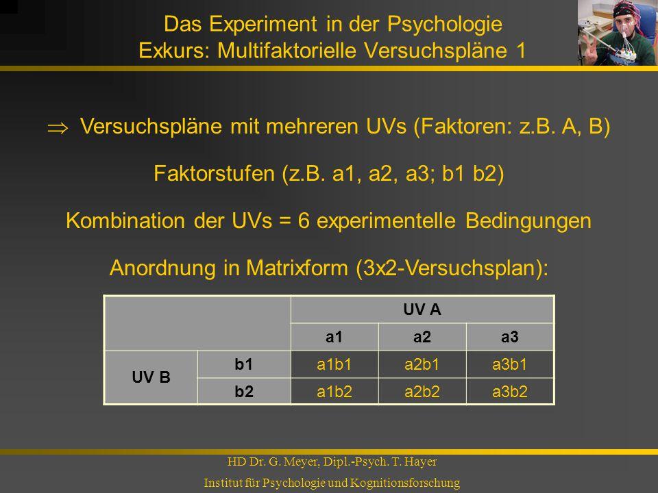 Das Experiment in der Psychologie Exkurs: Multifaktorielle Versuchspläne 1 HD Dr. G. Meyer, Dipl.-Psych. T. Hayer Institut für Psychologie und Kogniti