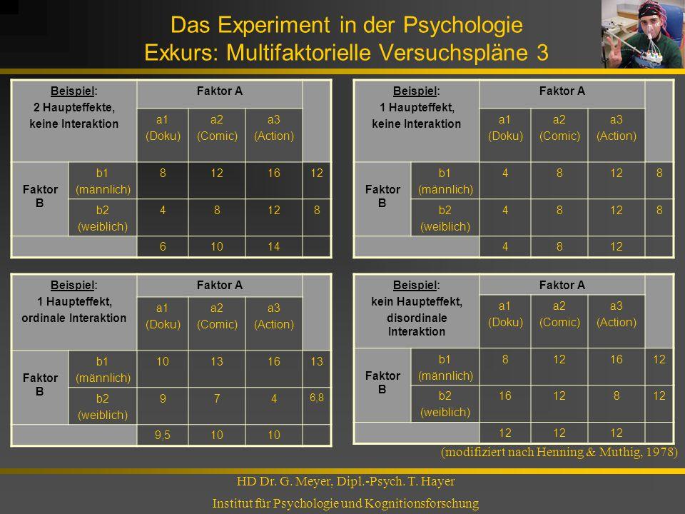 Das Experiment in der Psychologie Exkurs: Multifaktorielle Versuchspläne 3 HD Dr. G. Meyer, Dipl.-Psych. T. Hayer Institut für Psychologie und Kogniti