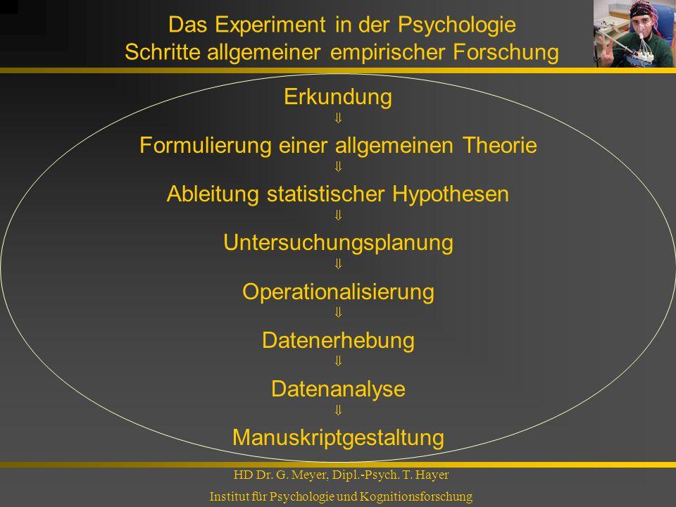 Das Experiment in der Psychologie Schritte allgemeiner empirischer Forschung HD Dr. G. Meyer, Dipl.-Psych. T. Hayer Institut für Psychologie und Kogni