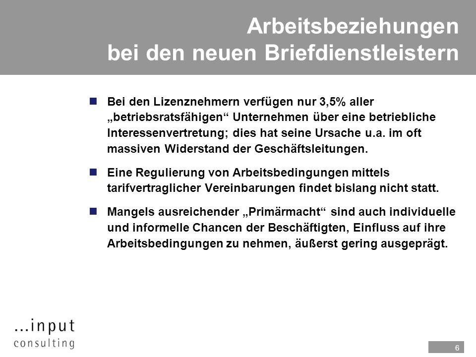 6 Arbeitsbeziehungen bei den neuen Briefdienstleistern Bei den Lizenznehmern verfügen nur 3,5% aller betriebsratsfähigen Unternehmen über eine betriebliche Interessenvertretung; dies hat seine Ursache u.a.