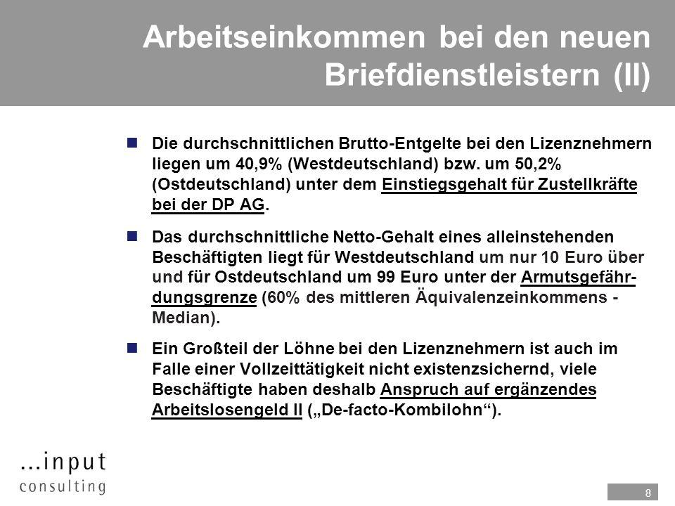 8 Arbeitseinkommen bei den neuen Briefdienstleistern (II) n Die durchschnittlichen Brutto-Entgelte bei den Lizenznehmern liegen um 40,9% (Westdeutschland) bzw.