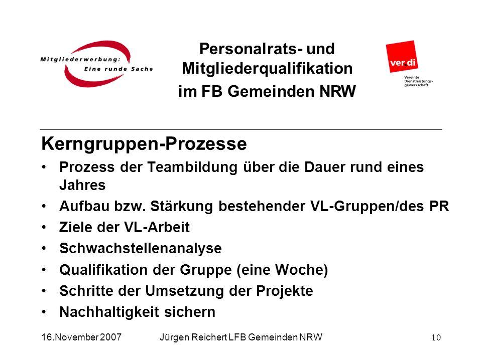 Personalrats- und Mitgliederqualifikation im FB Gemeinden NRW Jürgen Reichert LFB Gemeinden NRW Kerngruppen-Prozesse Prozess der Teambildung über die