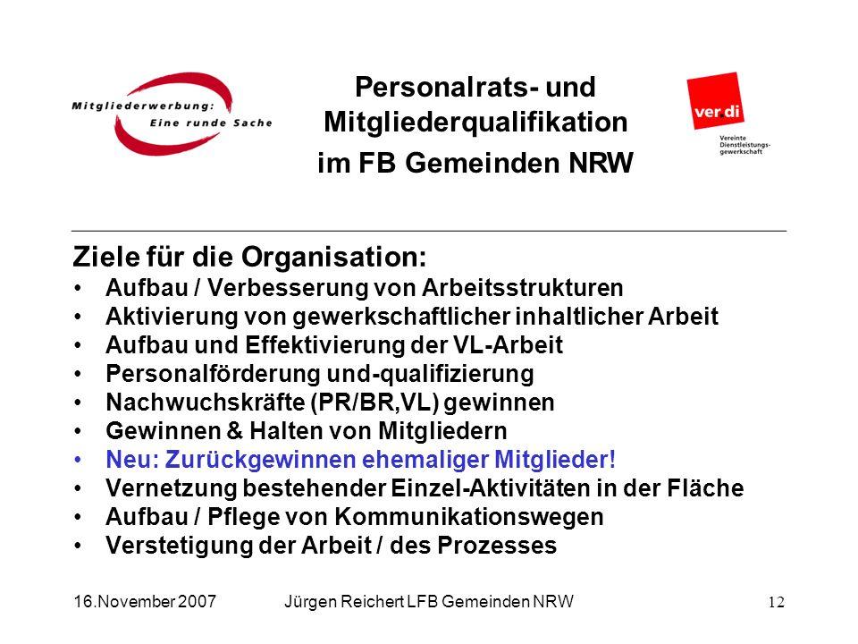 Personalrats- und Mitgliederqualifikation im FB Gemeinden NRW Jürgen Reichert LFB Gemeinden NRW16.November 2007 Ziele für die Organisation: Aufbau / V
