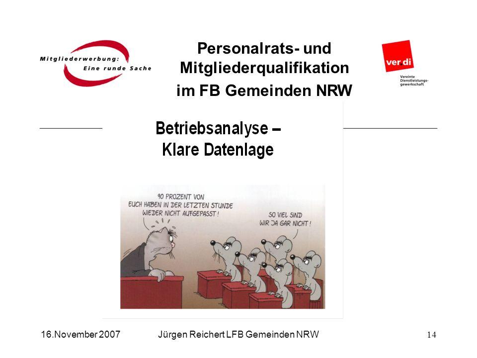 Personalrats- und Mitgliederqualifikation im FB Gemeinden NRW Jürgen Reichert LFB Gemeinden NRW16.November 200714
