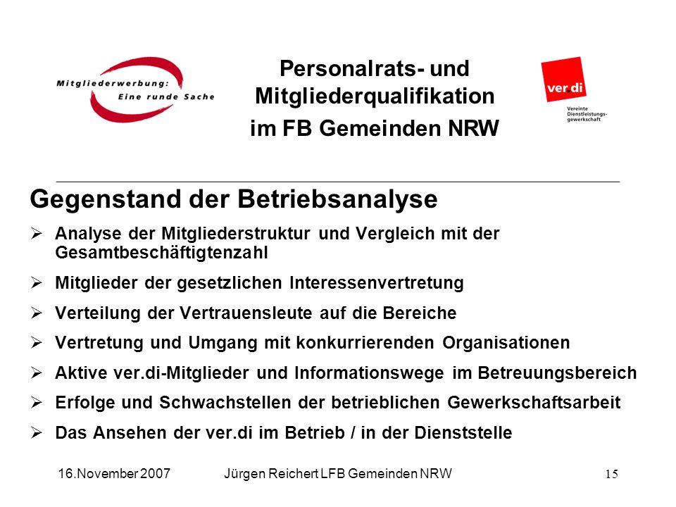 Personalrats- und Mitgliederqualifikation im FB Gemeinden NRW Jürgen Reichert LFB Gemeinden NRW16.November 2007 Gegenstand der Betriebsanalyse Analyse