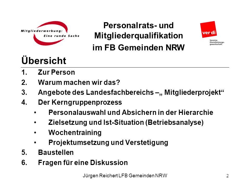Personalrats- und Mitgliederqualifikation im FB Gemeinden NRW Jürgen Reichert LFB Gemeinden NRW16.November 2007 Projektdurchführung 1.