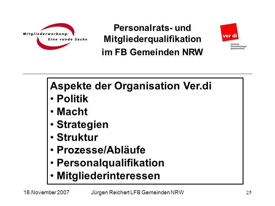 Personalrats- und Mitgliederqualifikation im FB Gemeinden NRW Jürgen Reichert LFB Gemeinden NRW16.November 2007 Aspekte der Organisation Ver.di Politi