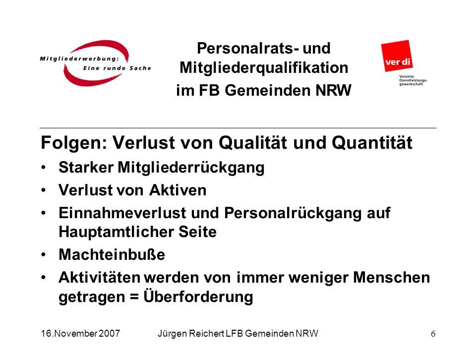 Personalrats- und Mitgliederqualifikation im FB Gemeinden NRW Jürgen Reichert LFB Gemeinden NRW Folgen: Verlust von Qualität und Quantität Starker Mit