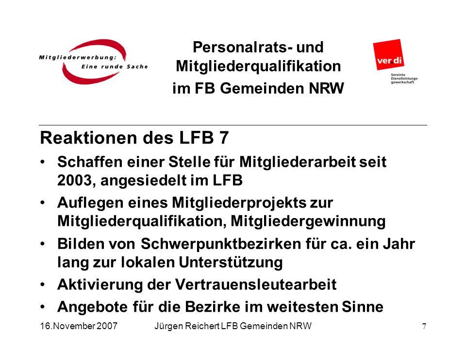Personalrats- und Mitgliederqualifikation im FB Gemeinden NRW Jürgen Reichert LFB Gemeinden NRW Reaktionen des LFB 7 Schaffen einer Stelle für Mitglie