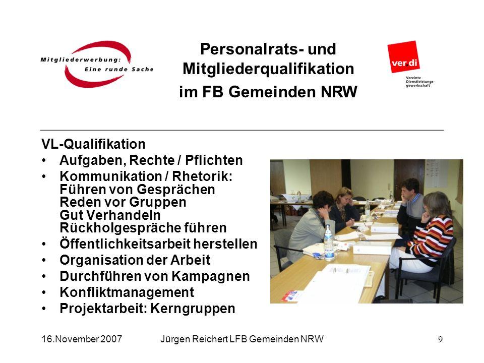 Personalrats- und Mitgliederqualifikation im FB Gemeinden NRW Jürgen Reichert LFB Gemeinden NRW16.November 2007 VL-Qualifikation Aufgaben, Rechte / Pf