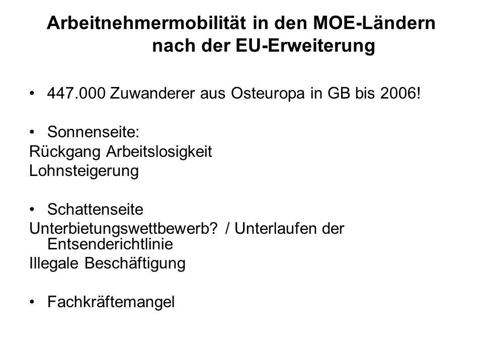 Arbeitnehmermobilität in den MOE-Ländern nach der EU-Erweiterung 447.000 Zuwanderer aus Osteuropa in GB bis 2006! Sonnenseite: Rückgang Arbeitslosigke