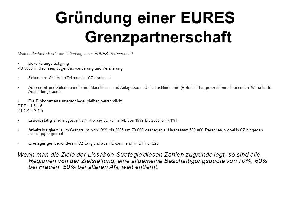 Gründung einer EURES Grenzpartnerschaft Machbarkeitsstudie für die Gründung einer EURES Partnerschaft Bevölkerungsrückgang -437.000 in Sachsen, Jugend