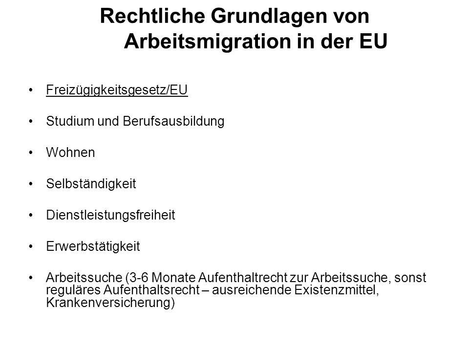 Rechtliche Grundlagen von Arbeitsmigration in der EU Freizügigkeitsgesetz/EU Studium und Berufsausbildung Wohnen Selbständigkeit Dienstleistungsfreihe