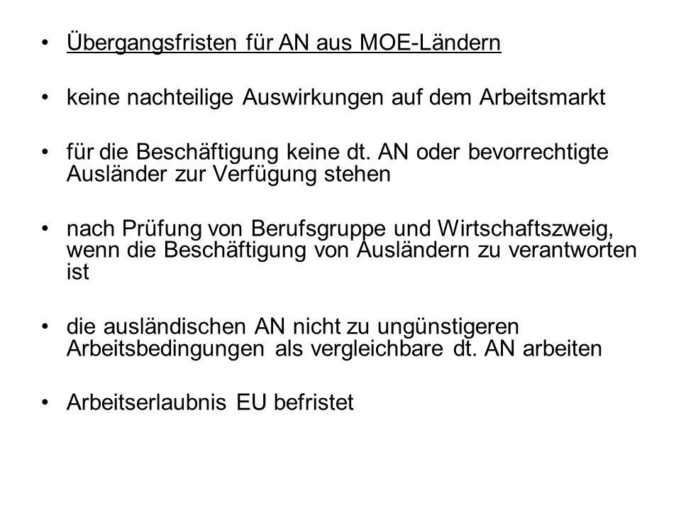 Übergangsfristen für AN aus MOE-Ländern keine nachteilige Auswirkungen auf dem Arbeitsmarkt für die Beschäftigung keine dt. AN oder bevorrechtigte Aus