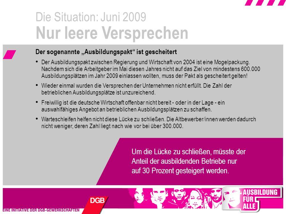 Die Situation: Juni 2009 Nur leere Versprechen Der sogenannte Ausbildungspakt ist gescheitert Der Ausbildungspakt zwischen Regierung und Wirtschaft von 2004 ist eine Mogelpackung.
