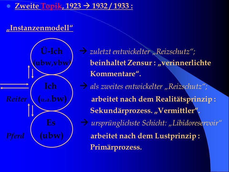 Zweite Topik, 1923 1932 / 1933 : Instanzenmodell Ü-Ich zuletzt entwickelter Reizschutz; (ubw,vbw) beinhaltet Zensur : verinnerlichte Kommentare. Ich a