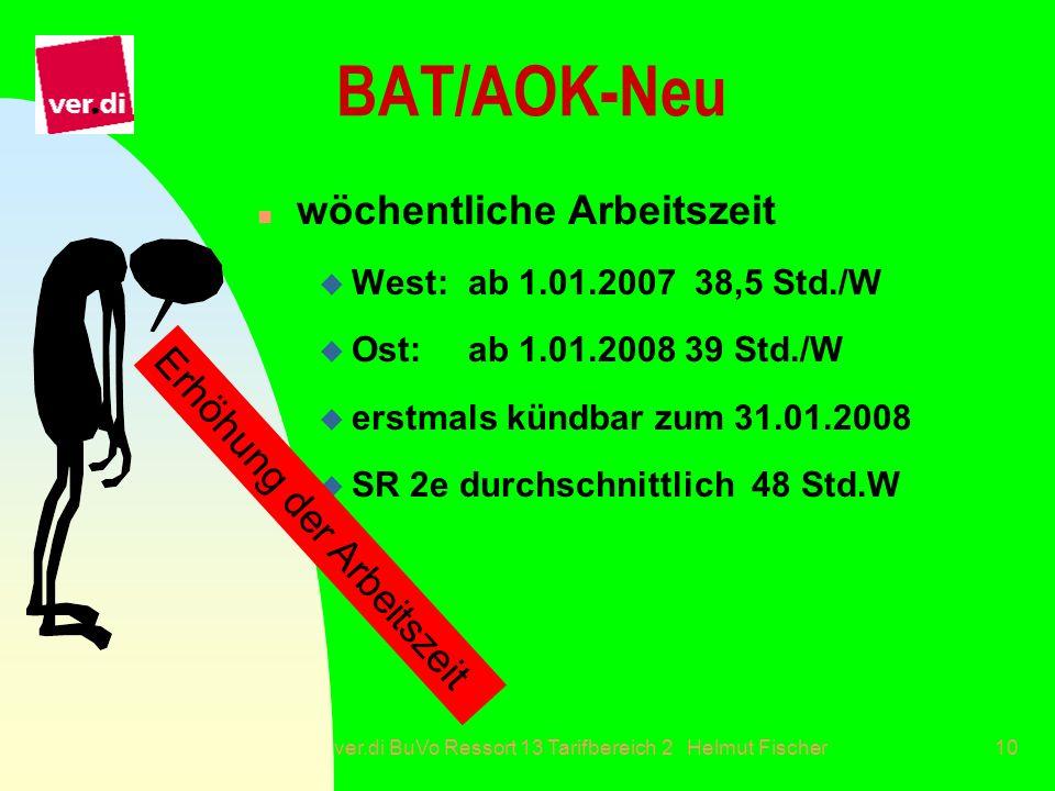 ver.di BuVo Ressort 13 Tarifbereich 2 Helmut Fischer10 BAT/AOK-Neu n wöchentliche Arbeitszeit u West: ab 1.01.2007 38,5 Std./W u Ost:ab 1.01.2008 39 S