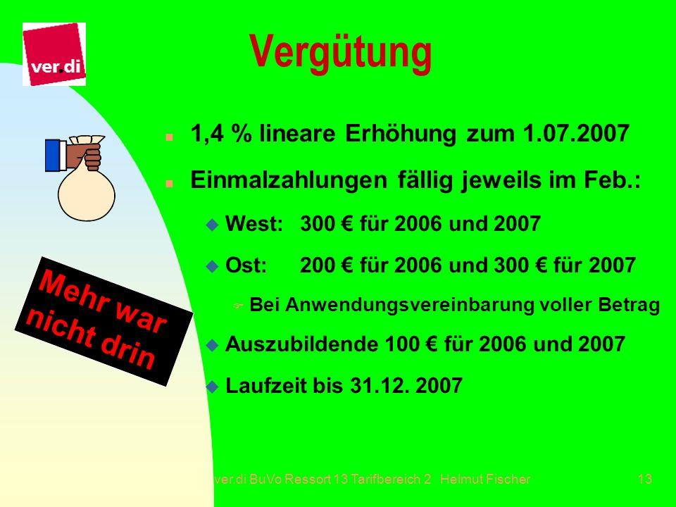 ver.di BuVo Ressort 13 Tarifbereich 2 Helmut Fischer13 Vergütung n 1,4 % lineare Erhöhung zum 1.07.2007 n Einmalzahlungen fällig jeweils im Feb.: u We
