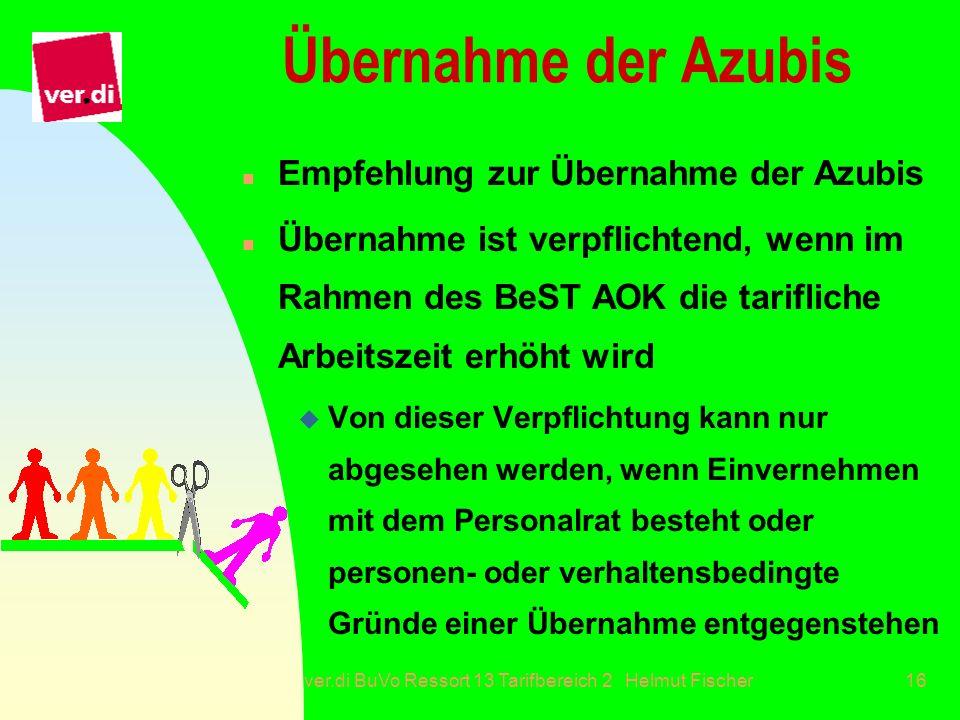 ver.di BuVo Ressort 13 Tarifbereich 2 Helmut Fischer16 Übernahme der Azubis n Empfehlung zur Übernahme der Azubis n Übernahme ist verpflichtend, wenn