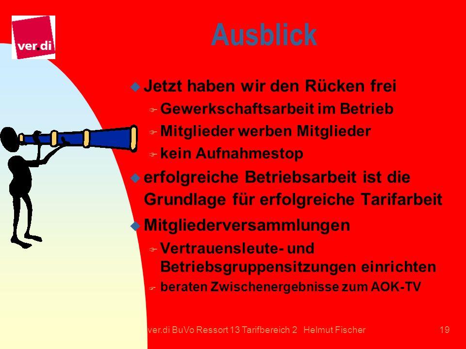 ver.di BuVo Ressort 13 Tarifbereich 2 Helmut Fischer19 Ausblick u Jetzt haben wir den Rücken frei F Gewerkschaftsarbeit im Betrieb F Mitglieder werben