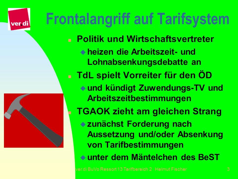 ver.di BuVo Ressort 13 Tarifbereich 2 Helmut Fischer3 Frontalangriff auf Tarifsystem n Politik und Wirtschaftsvertreter u heizen die Arbeitszeit- und