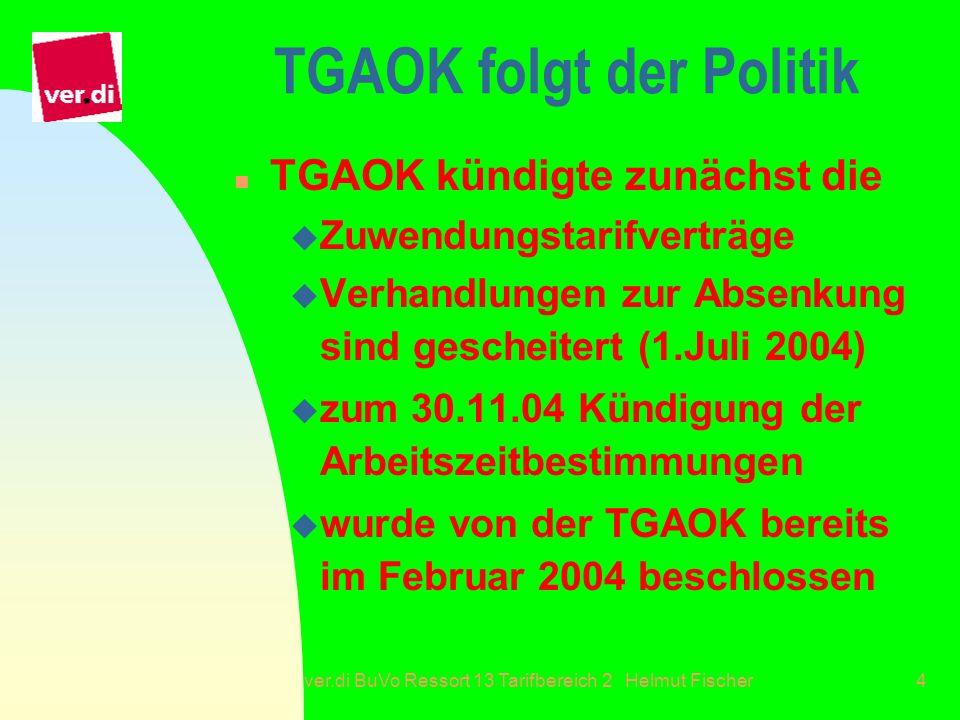 ver.di BuVo Ressort 13 Tarifbereich 2 Helmut Fischer4 TGAOK folgt der Politik n TGAOK kündigte zunächst die u Zuwendungstarifverträge u Verhandlungen