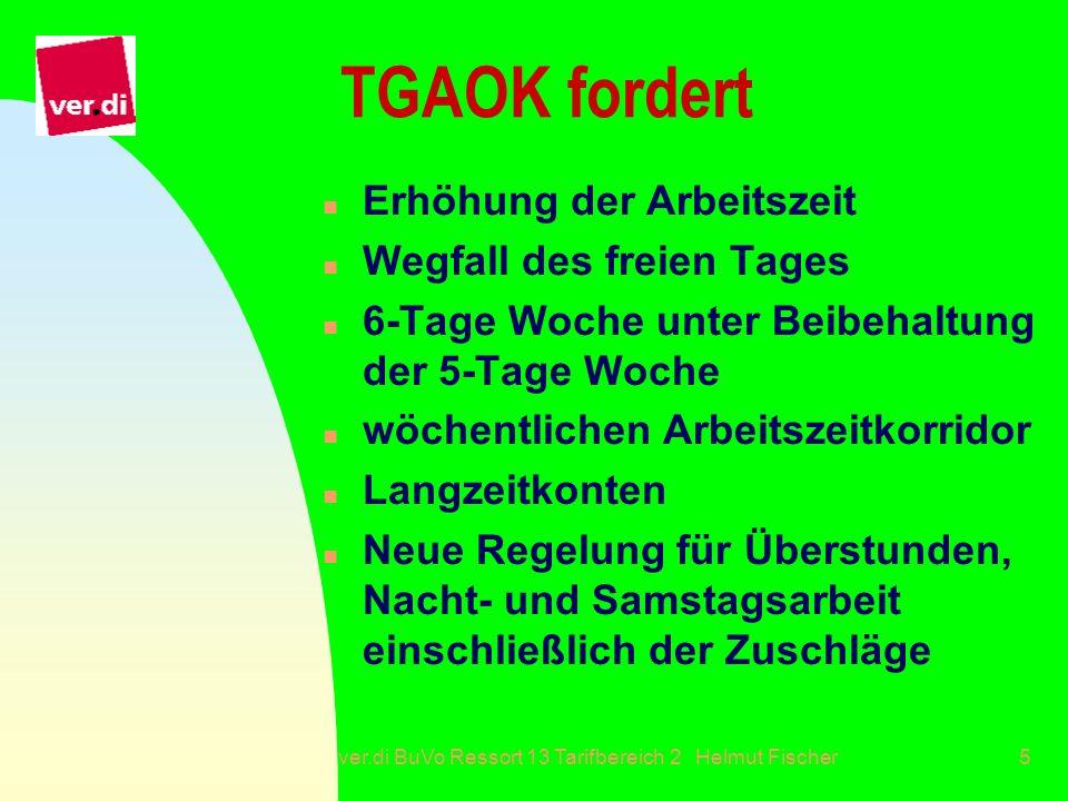 ver.di BuVo Ressort 13 Tarifbereich 2 Helmut Fischer5 TGAOK fordert n Erhöhung der Arbeitszeit n Wegfall des freien Tages n 6-Tage Woche unter Beibeha