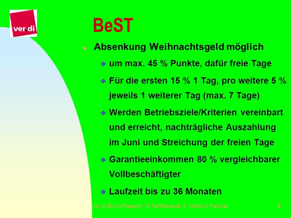 ver.di BuVo Ressort 13 Tarifbereich 2 Helmut Fischer8 BeST n Absenkung Weihnachtsgeld möglich u um max. 45 % Punkte, dafür freie Tage u Für die ersten