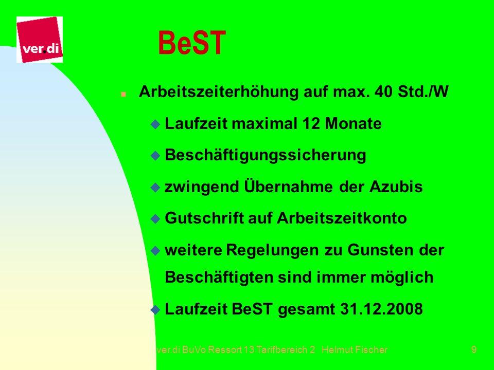 ver.di BuVo Ressort 13 Tarifbereich 2 Helmut Fischer9 BeST n Arbeitszeiterhöhung auf max. 40 Std./W u Laufzeit maximal 12 Monate u Beschäftigungssiche
