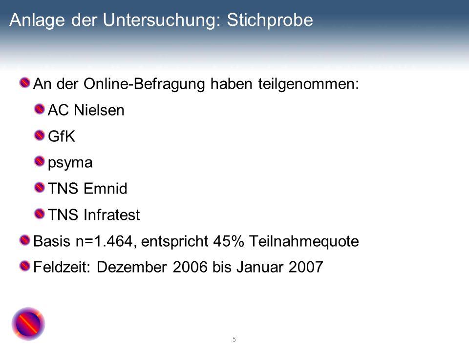 5 Anlage der Untersuchung: Stichprobe An der Online-Befragung haben teilgenommen: AC Nielsen GfK psyma TNS Emnid TNS Infratest Basis n=1.464, entspric