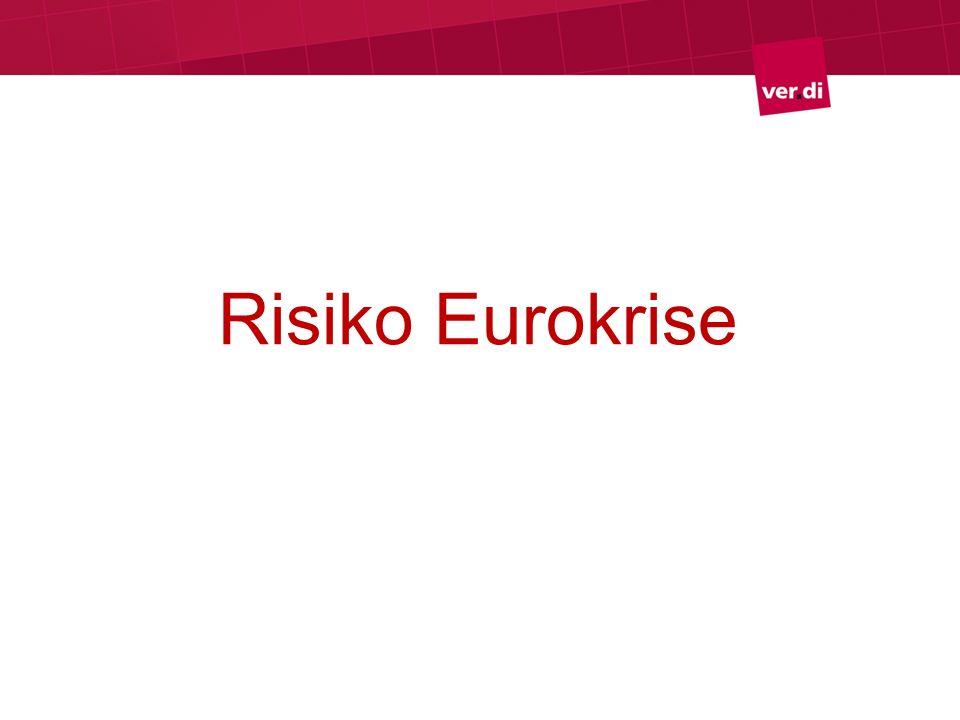 Risiko Eurokrise