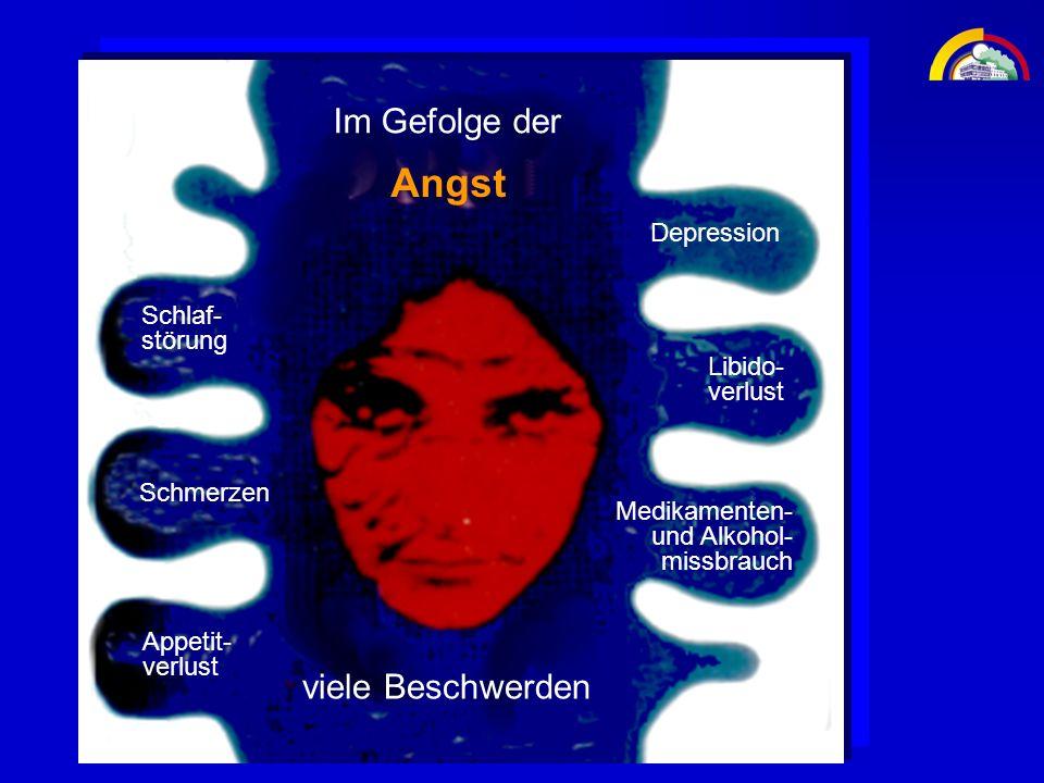 Im Gefolge der Angst viele Beschwerden Schlaf- störung Schmerzen Appetit- verlust Medikamenten- und Alkohol- missbrauch Libido- verlust Depression