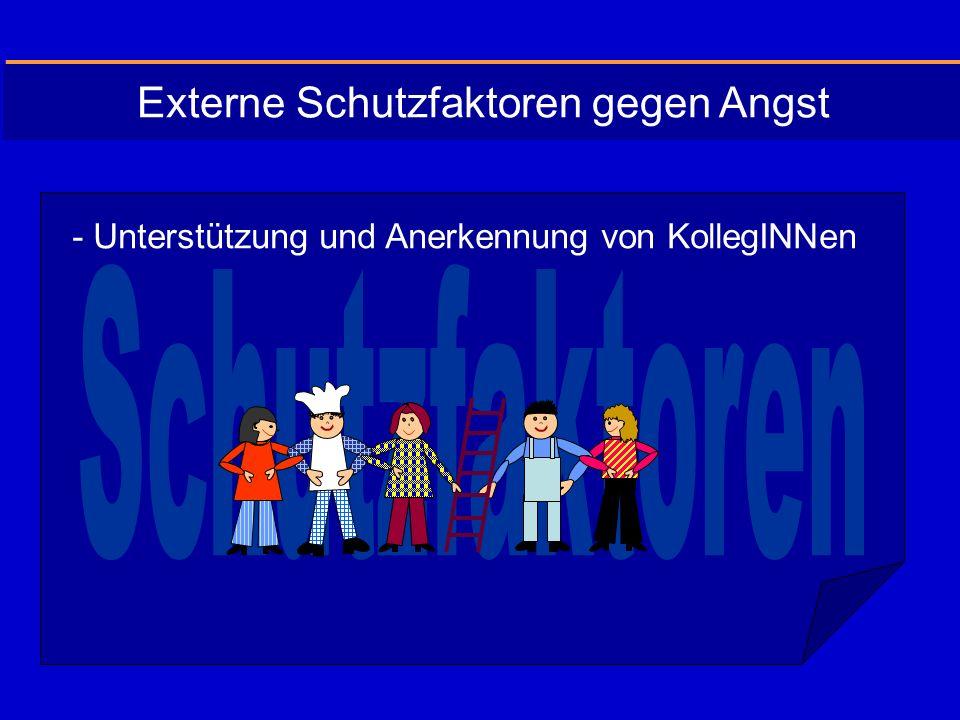 - Unterstützung und Anerkennung von KollegINNen Externe Schutzfaktoren gegen Angst
