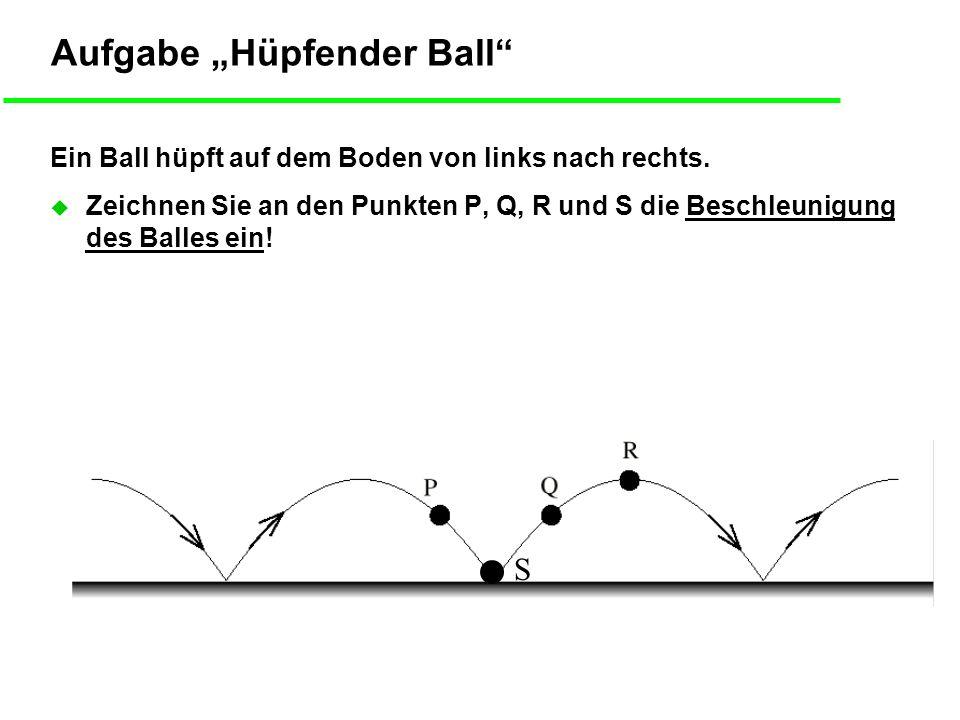 Aufgabe Hüpfender Ball Ein Ball hüpft auf dem Boden von links nach rechts.