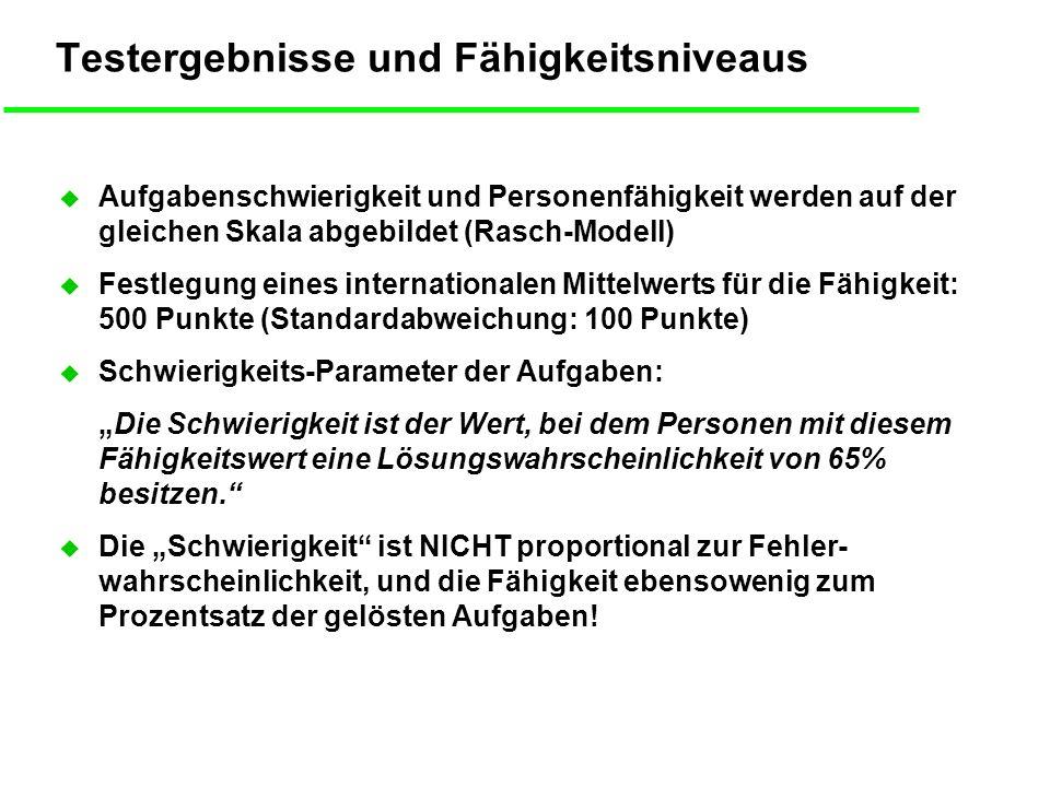 Zum Weiterlesen und Vertiefen u B.Ralle (Hrsg.): Aufgabenkultur.