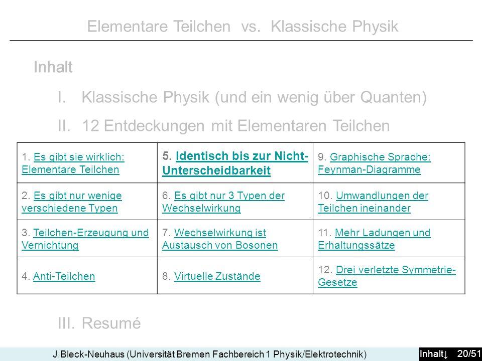 Inhalt 20/51 J.Bleck-Neuhaus (Universität Bremen Fachbereich 1 Physik/Elektrotechnik) Elementare Teilchen vs.