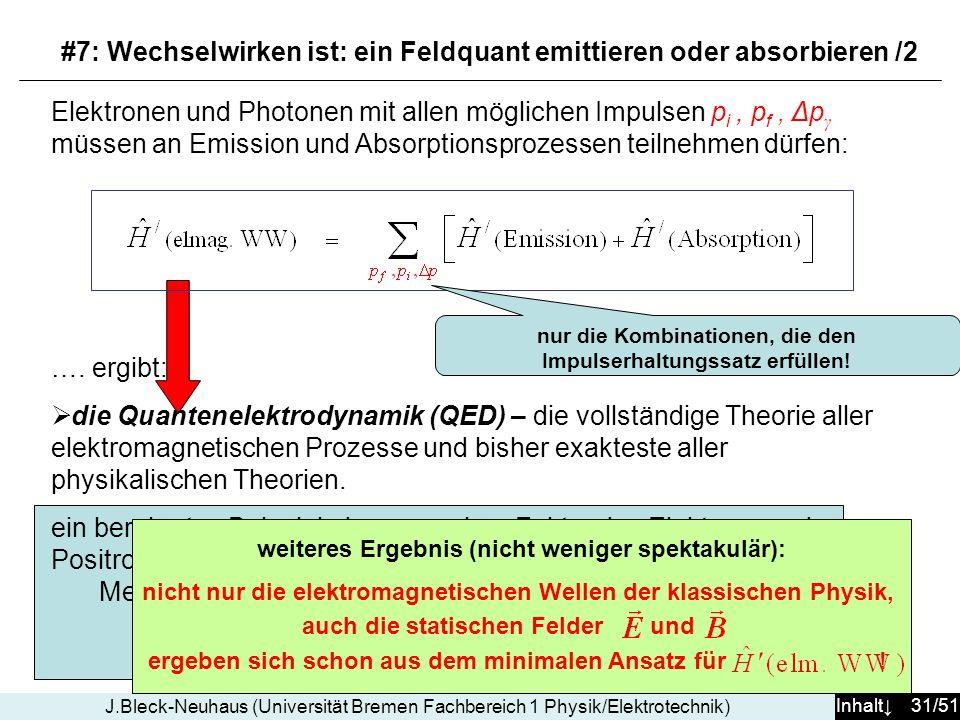 Inhalt 31/51 J.Bleck-Neuhaus (Universität Bremen Fachbereich 1 Physik/Elektrotechnik) Elektronen und Photonen mit allen möglichen Impulsen p i, p f, Δp γ müssen an Emission und Absorptionsprozessen teilnehmen dürfen: ….