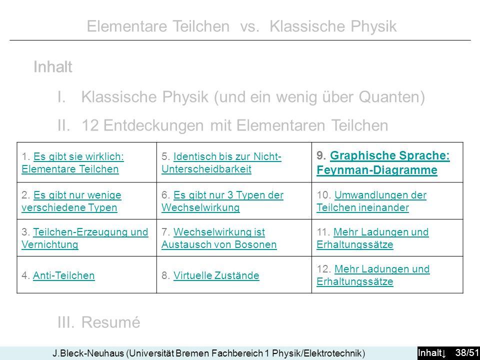 Inhalt 38/51 J.Bleck-Neuhaus (Universität Bremen Fachbereich 1 Physik/Elektrotechnik) Elementare Teilchen vs.
