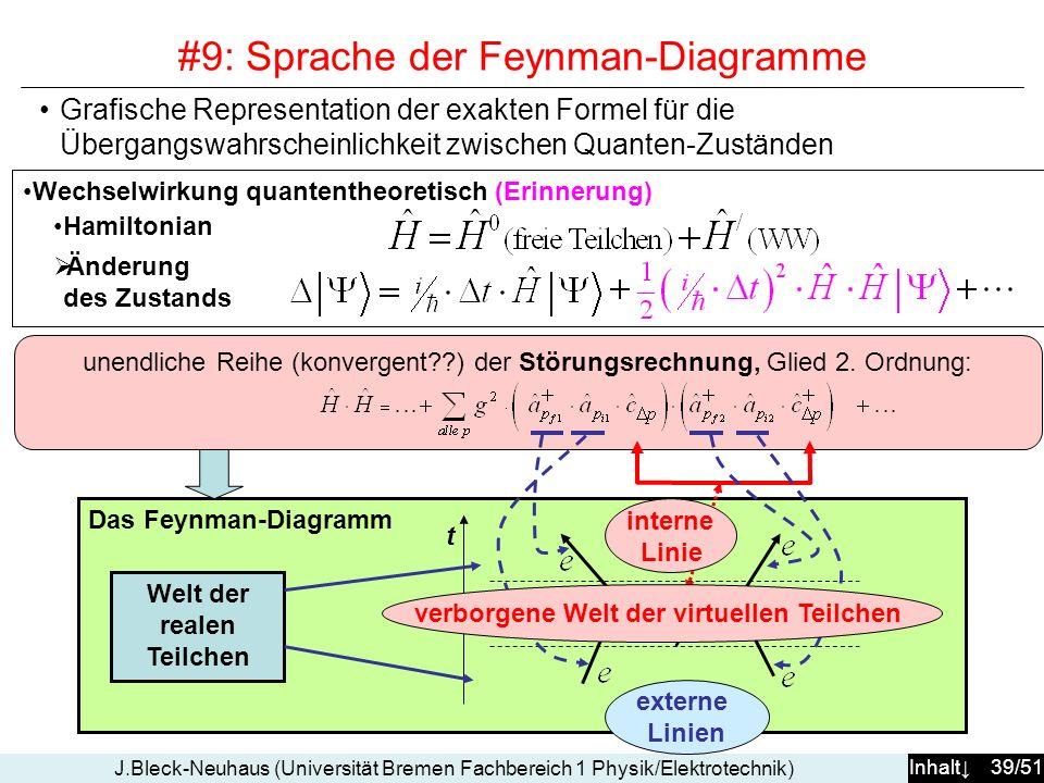 Inhalt 39/51 J.Bleck-Neuhaus (Universität Bremen Fachbereich 1 Physik/Elektrotechnik) Das Feynman-Diagramm #9: Sprache der Feynman-Diagramme unendliche Reihe (konvergent??) der Störungsrechnung, Glied 2.