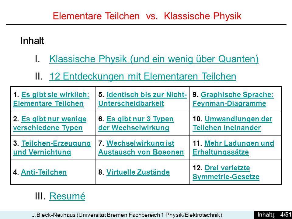 Inhalt 5/51 J.Bleck-Neuhaus (Universität Bremen Fachbereich 1 Physik/Elektrotechnik) Elementare Teilchen vs.