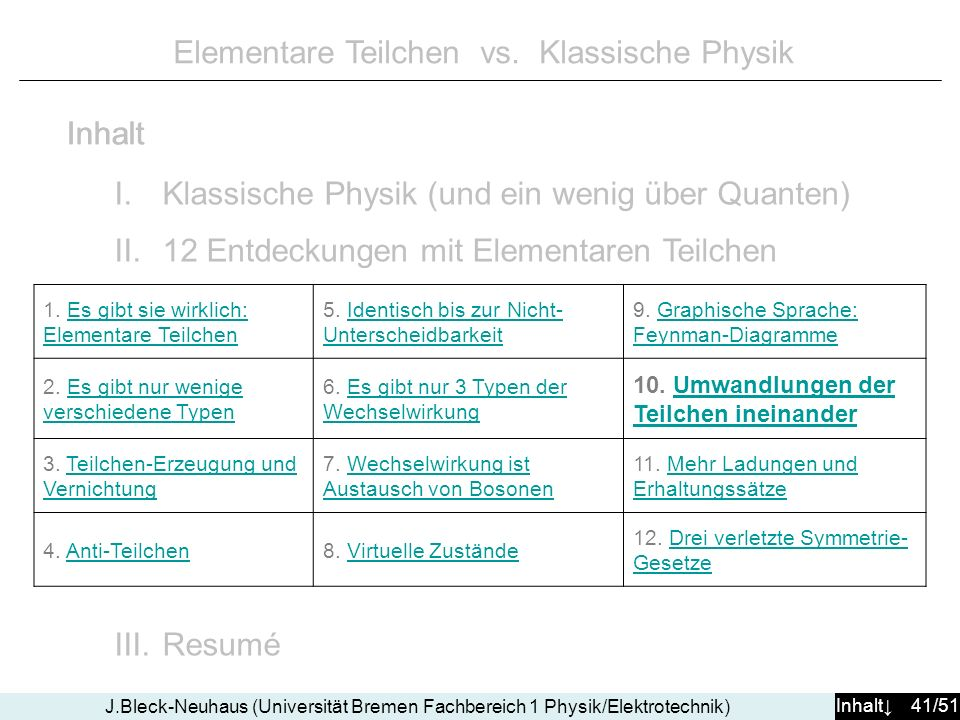 Inhalt 41/51 J.Bleck-Neuhaus (Universität Bremen Fachbereich 1 Physik/Elektrotechnik) Elementare Teilchen vs.